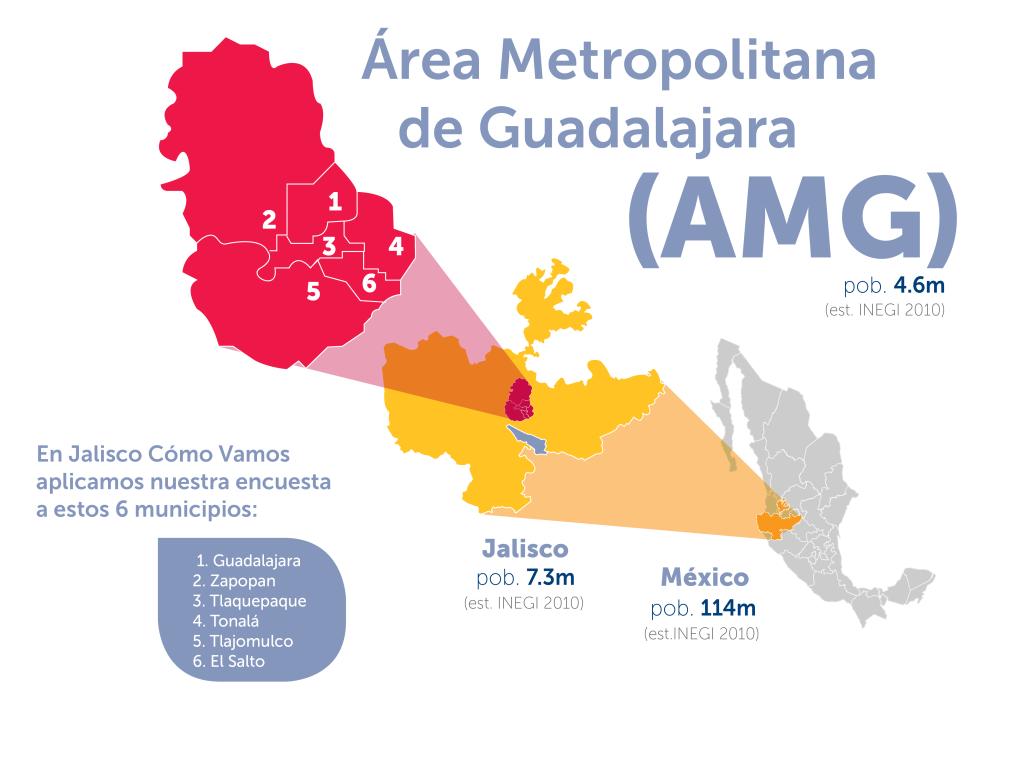 Donde Es El Amg Jalisco Como Vamos